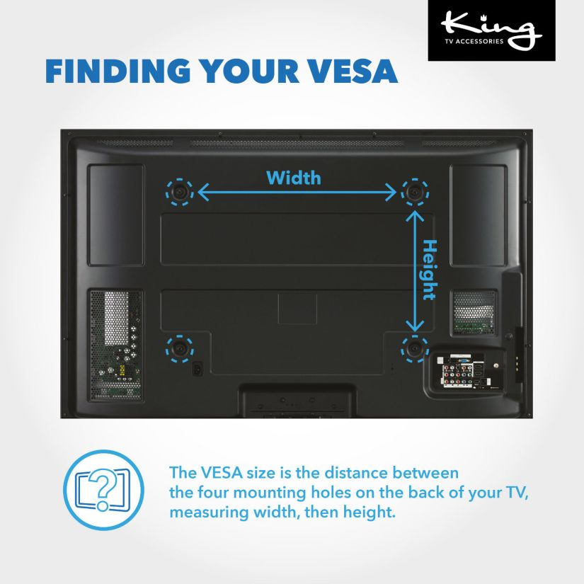 Find Your VESA