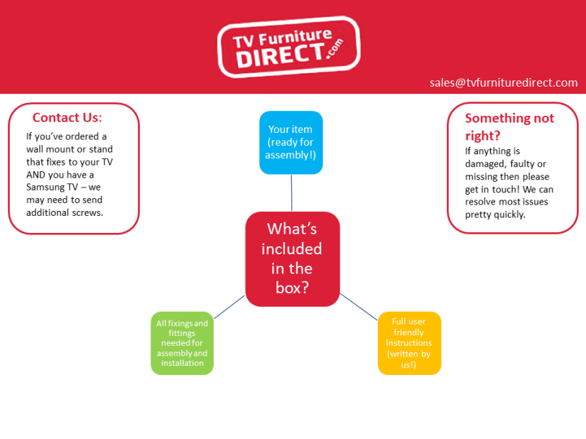 whats in the box infographic